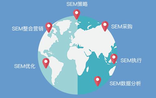 SEM优化_SEM解决方案_SEM推广策略